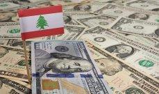 الدولار يتخطى الـ 15000 ليرة من جديد