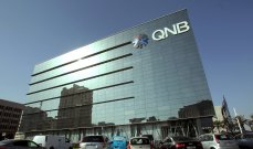 بنك قطر الوطني: ارتفاع صافي الأرباح بنسبة 8 بالمئة خلال التسعة أشهر الأولى من السنة