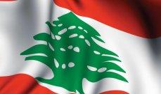 التقرير اليومي 23/3/2020: تكلفة التأمين على الديون السيادية اللبنانية تصبح ثاني أعلى كلفة حول العالم بعد الارجنتين