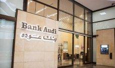 """تقرير """"بنك عوده"""": """"اليونيسف"""" تكشف عن فقدان ما يعادل 11 مليون وظيفة في منطقة الشرق الأوسط وشمال إفريقيا"""