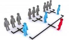 كيف يتألف نظام العاملين في المؤسسة العامة لتشجيع الاستثمارات؟