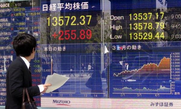 هبوط مؤشر نيكي الياباني لأدنى مستوى في 6 أشهر